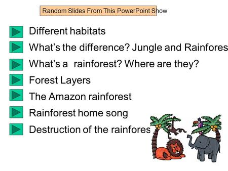 Different habitats What's the difference? Jungle and Rainforest What's a rainforest? Where are they? Forest Layers The Amazon rainforest Rainforest home.