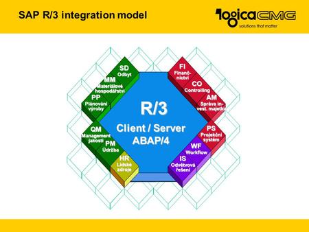 implementing sap r 3 at the university This paper suggests the use of a process change management (pcm) perspective to implementing sap r/3 at the university of a implementing sap r/3.