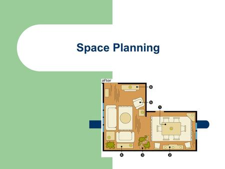 Space Planning. Living/Social Areas – Living/Family Room Activities that commonly take place in living areas: – Conversation, recreation, dining, entertaining,