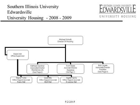 5/2/2015 Southern Illinois University Edwardsville University Housing - 2008 - 2009 Michael Schultz Director Of Housing Kathleen Gardner Associate Director.