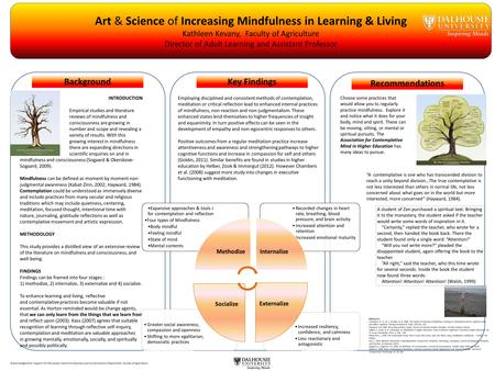 Art & Science of Increasing Mindfulness in Learning & Living Kathleen Kevany, Faculty of Agriculture Director of Adult Learning and Assistant Professor.
