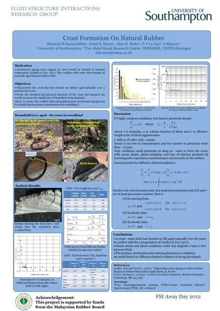Crust Formation On Natural Rubber Shamsul B.Kamaruddin 1, Grant E. Hearn 1, Alan H. Muhr 2, P-Y.Le Gac 3, Y.Marcor 4, 1 University of Southampton; 2 Tun.