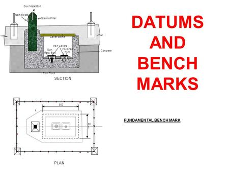 DATUMS AND BENCH MARKS Gun Metal Bolt Polished Flint Iron Covers Cover Stone Granite Pillar Gun Metal Bolt Name plate Concrete Firm Rock SECTION FUNDAMENTAL.