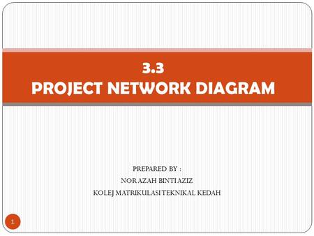 PREPARED BY : NOR AZAH BINTI AZIZ KOLEJ MATRIKULASI TEKNIKAL KEDAH 1 3.3 PROJECT NETWORK DIAGRAM.