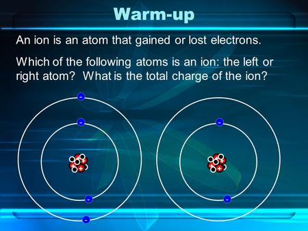 Warm-up An ion is an atom that gained or lost electrons. Which of the following atoms is an ion: the left or right atom? What is the total charge of the.