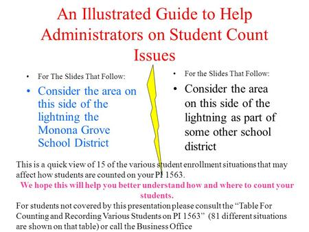 An Illustrated Guide to Help Administrators on Student Count Issues For The Slides That Follow: Consider the area on this side of the lightning the Monona.