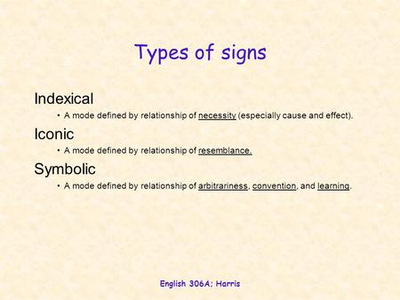 English 306A; Harris Types of signs Indexical A mode defined by relationship of necessity (especially cause and effect). Iconic A mode defined by relationship.