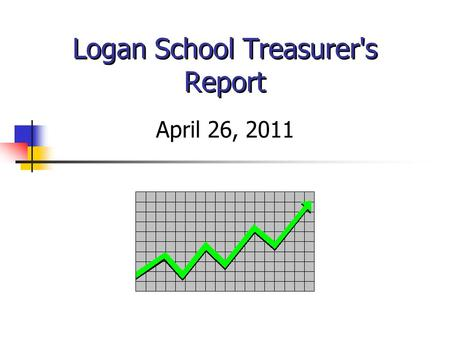 Logan School Treasurer's Report April 26, 2011. Introducing the Finance Committee Keryn Engelhard Whitney Holmes Steve Kelly Max Maclay Bill Munn Martha.