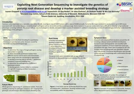 Exploiting Next Generation Sequencing to investigate the genetics of parsnip root disease and develop a marker assisted breeding strategy Lauren Chappell.