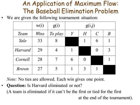 An Application of Maximum Flow: The Baseball Elimination Problem