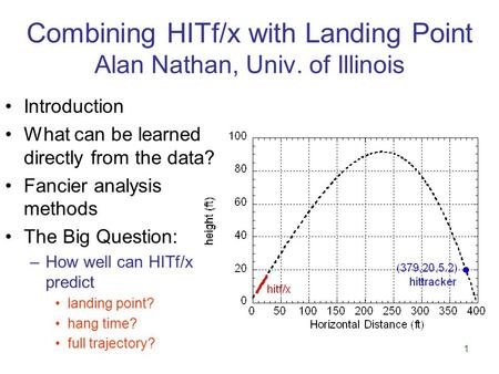 1 Combining HITf/x with Landing Point Alan Nathan, Univ. of Illinois Introduction What can be learned directly from the data? Fancier analysis methods.