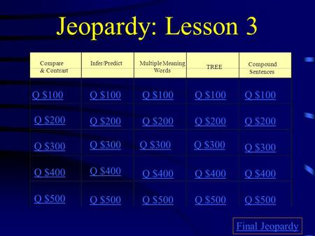 Jeopardy: Lesson 3 Compare & Contrast Infer/PredictMultiple Meaning Words TREE Compound Sentences Q $100 Q $200 Q $300 Q $400 Q $500 Q $100 Q $200 Q $300.