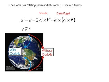 The Earth is a rotating (non-inertial) frame  fictitious forces