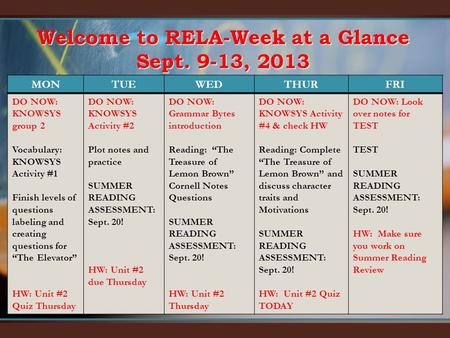 Welcome to RELA-Week at a Glance Sept. 9-13, 2013 MONTUEWEDTHURFRI DO NOW: KNOWSYS group 2 Vocabulary: KNOWSYS Activity #1 Finish levels of questions labeling.