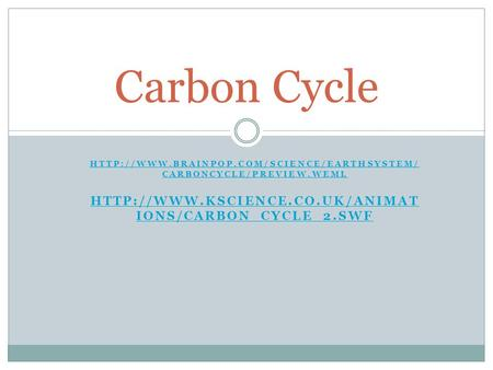 Carbon Cycle  CARBONCYCLE/PREVIEW.WEML  IONS/CARBON_CYCLE_2.SWF.