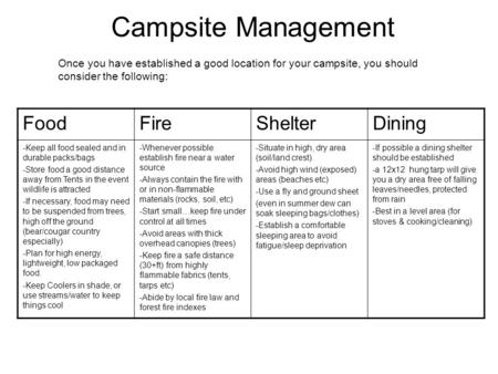 Campsite Management FoodFireShelterDining -Keep all food sealed and in durable packs/bags -Store food a good distance away from Tents in the event wildlife.