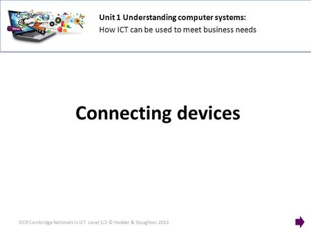Unit 1 Understanding computer systems: How ICT can be used to meet business needs OCR Cambridge Nationals in ICT Level 1/2 © Hodder & Stoughton 2013 Connecting.