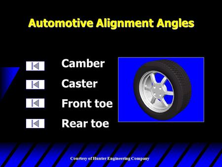 Automotive Alignment Angles