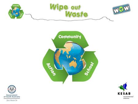 CONTENTS Wipe out Waste World overshoot day Average audit results from schools How much needs to go to landfill Parents contribution to school bins Parents.
