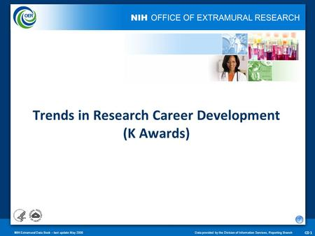 NIH Extramural Data Book – last update May 2008Data provided by the Division of Information Services, Reporting Branch CD 1 Trends in Research Career Development.