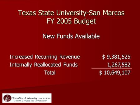 Texas State University-San Marcos FY 2005 Budget New Funds Available Increased Recurring Revenue $ 9,381,525 Internally Reallocated Funds 1,267,582 Total.