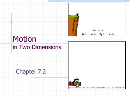 Motion in Two Dimensions Chapter 7.2 Projectile Motion What is the path of a projectile as it moves through the air? Parabolic? Straight up and down?