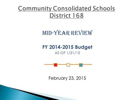 MID-YEAR REVIEW FY 2014-2015 Budget AS OF 1/31/15 February 23, 2015.