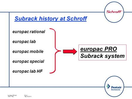 Europac_PRO.pptFolie 1 Martin TrautTag: 5/2/2015 Subrack history at Schroff  europac rational  europac lab  europac mobile  europac special  europac.