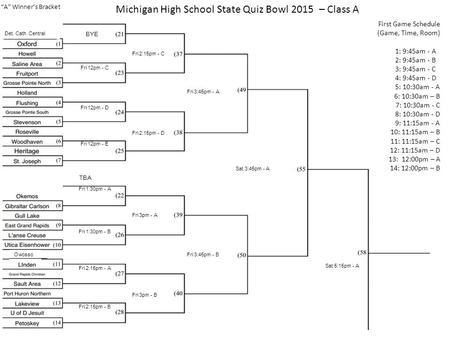 "Michigan High School State Quiz Bowl 2015 – Class A ""A"" Winner's Bracket First Game Schedule (Game, Time, Room) 1: 9:45am - A 2: 9:45am - B 3: 9:45am -"