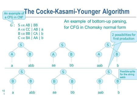 101 The Cocke-Kasami-Younger Algorithm An example of bottom-up parsing, for CFG in Chomsky normal form G :S  AB | BB A  CC | AB | a B  BB | CA | b C.