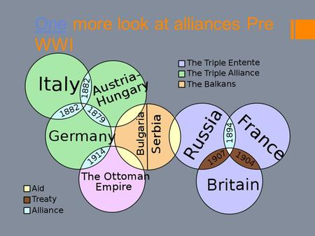 OneOne more look at alliances Pre WWI. You have alliances, you have enemies..  What else do you need to have a war?