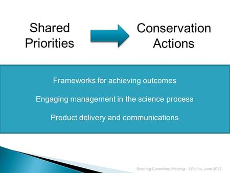 Shared Priorities Conservation Actions Frameworks for achieving outcomes Engaging management in the science process Product delivery and communications.