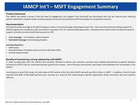 1 IAMCP Int'l – MSFT Engagement Summary Problem Statement The IAMCP has raised a concern that the level of engagement and support from Microsoft has diminished.