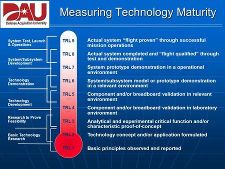 "Measuring Technology Maturity Actual system ""flight proven"" through successful mission operations Actual system completed and ""flight qualified"" through."