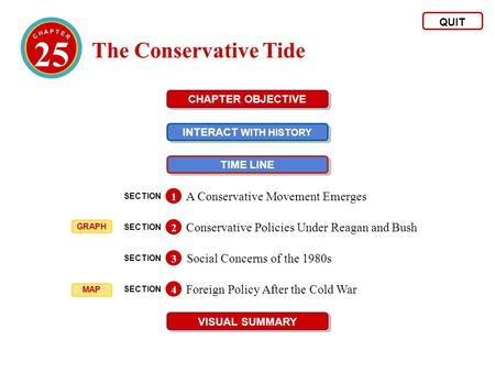 25 The Conservative Tide QUIT CHAPTER OBJECTIVE INTERACT WITH HISTORY INTERACT WITH HISTORY TIME LINE VISUAL SUMMARY SECTION A Conservative Movement Emerges.