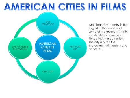 AMERICAN CITIES IN FILMS SAN FRANCISCO NEW YORK CITY CHICAGO LOS ANGELES & HOLLYWOOD American film industry is the largest in the world and some of the.