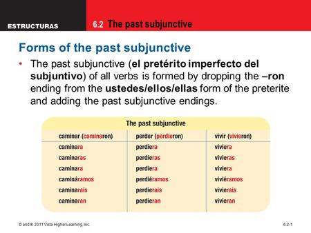 6.2 The past subjunctive © and ® 2011 Vista Higher Learning, Inc.6.2-1 Forms of the past subjunctive The past subjunctive (el pretérito imperfecto del.