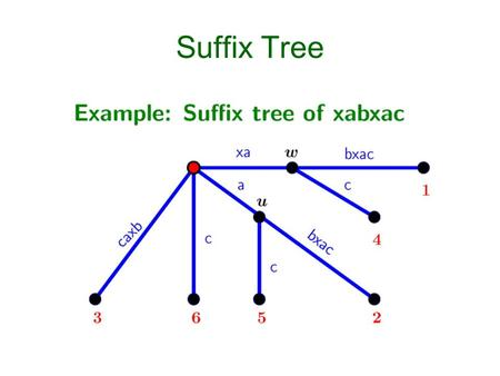 Suffix Tree. Suffix Tree Representation S=xabxac Represent every edge using its start and end text location.