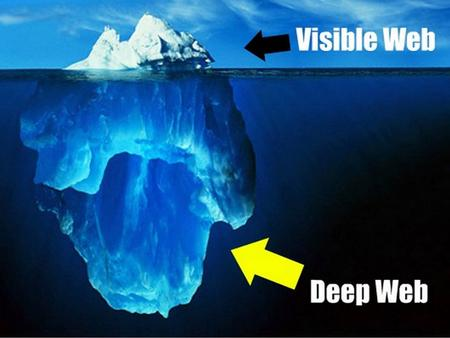 The Visible Web (aka The Surface Web or Indexable Web)