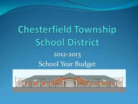 2012-2013 School Year Budget. Terms & Definitions Tax point = amount per $100 of assessed value CAP: maximum amount allowable for the local tax levy to.