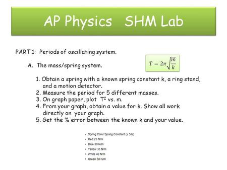 AP Physics SHM Lab PART 1: Periods of oscillating system. A. The mass/spring system. 1. Obtain a spring with a known spring constant k, a ring stand, and.