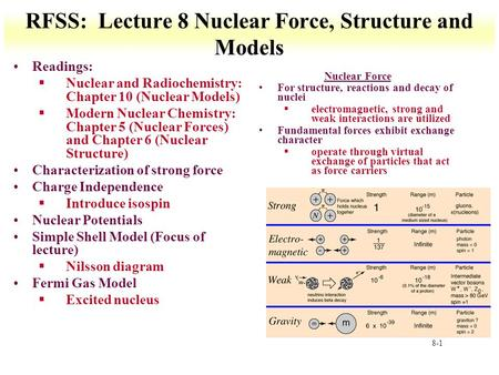 8-1 RFSS: Lecture 8 Nuclear Force, Structure and Models Readings: §Nuclear and Radiochemistry: Chapter 10 (Nuclear Models) §Modern Nuclear Chemistry: Chapter.