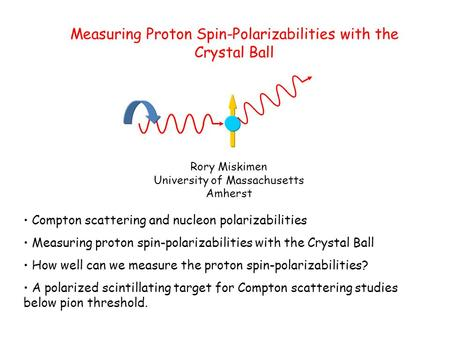 Measuring Proton Spin-Polarizabilities with the Crystal Ball Compton scattering and nucleon polarizabilities Measuring proton spin-polarizabilities with.