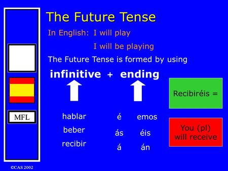 MFL ©CAS 2002 The Future Tense In English: I will play I will be playing The Future Tense is formed by using infinitive + ending hablar beber recibir.
