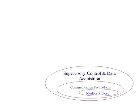 Supervisory Control & Data Acquisition Communication Technology Modbus Protocol.