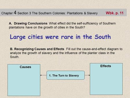 A. Drawing Conclusions What effect did the self-sufficiency of Southern plantations have on the growth of cities in the South? Large cities were rare in.