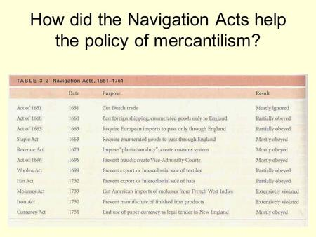 How did the Navigation Acts help the policy of mercantilism?