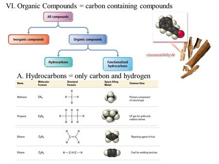 VI. Organic Compounds = carbon containing compounds A. Hydrocarbons = only carbon and hydrogen cinnamaldehyde.