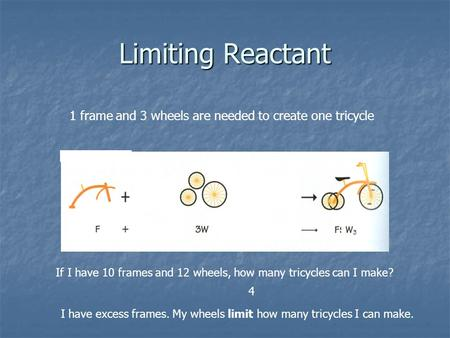 Limiting Reactant 1 frame and 3 wheels are needed to create one tricycle If I have 10 frames and 12 wheels, how many tricycles can I make? 4 I have excess.