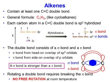 Alkenes E The double bond consists of a  bond and a  bond  bond from head-on overlap of sp 2 orbitals  bond from side-on overlap of p orbitals  bond.